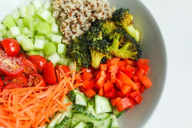 Y Khoa Blog: dinh dưỡng thừa cân