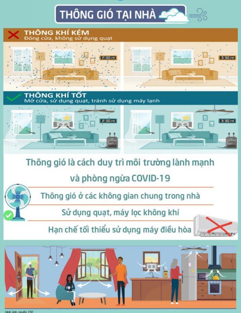 Hãy để nhà cửa thông thoáng giúp phòng ngưà Covid-19
