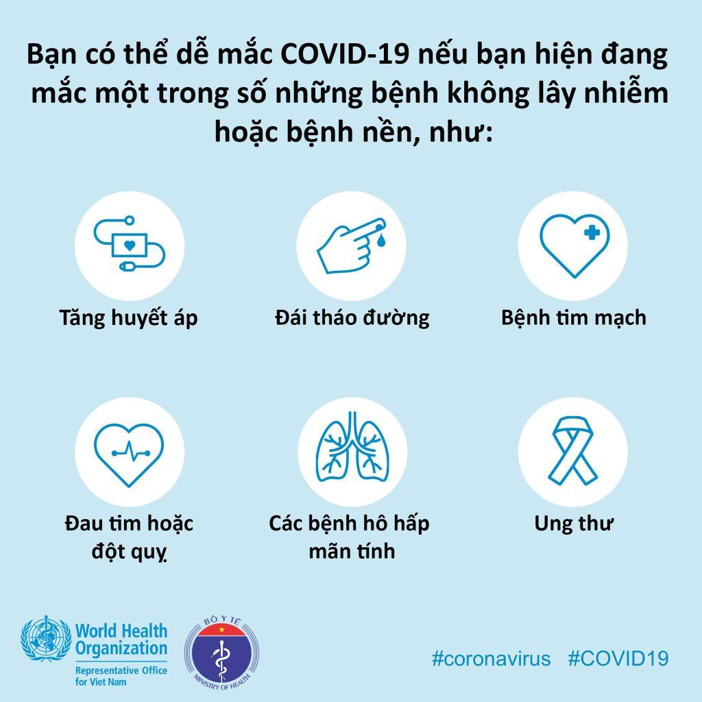 Nguy cơ mắc Covid-19 từ bệnh không lây nhiễm